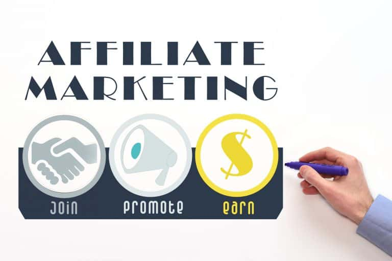 Boost Your Blog's Revenue: The Best Affiliate Programs for Beginners